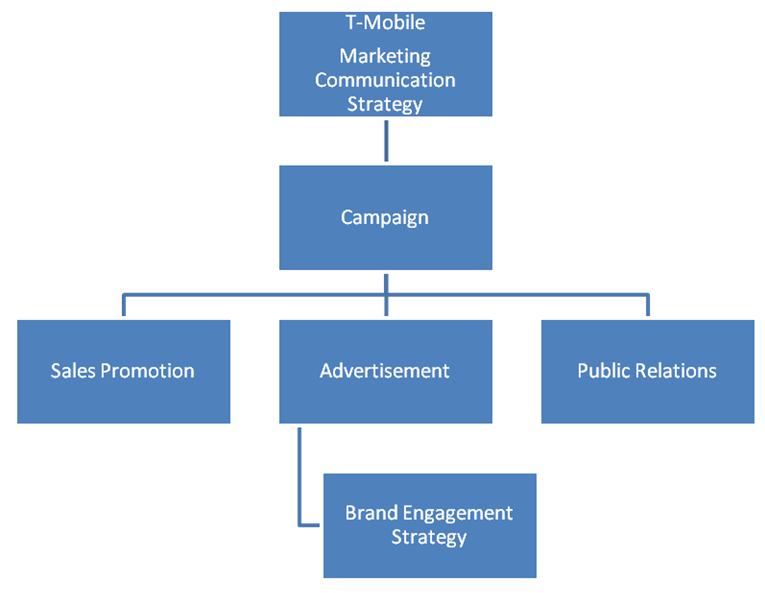 Customer Acquisition Strategies And Tactics